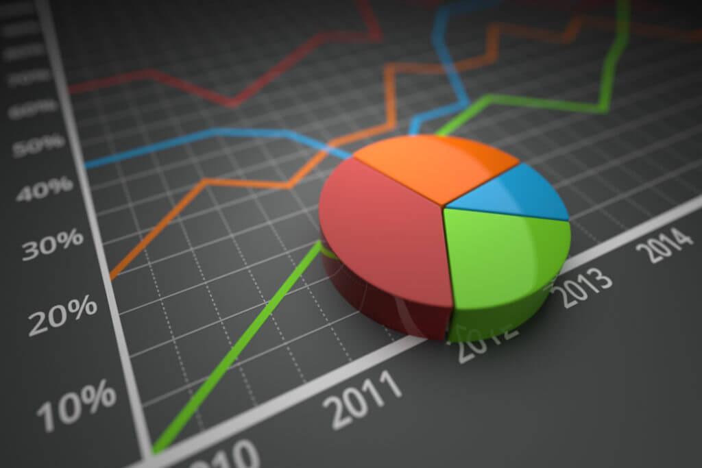 Alocação de Investimentos